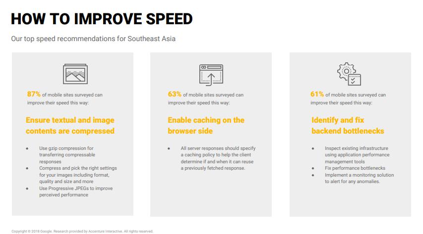 Tips dari Google untuk meningkatkan kecepatan