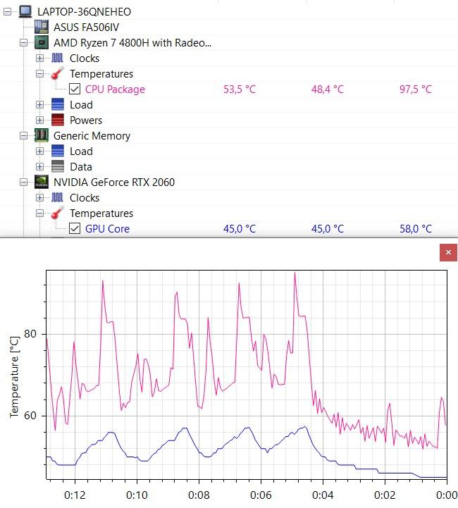 Kondisi thermal setelah 5 kali melakukan benchmark Cinebench R15 | Sumber: Akbar Priono