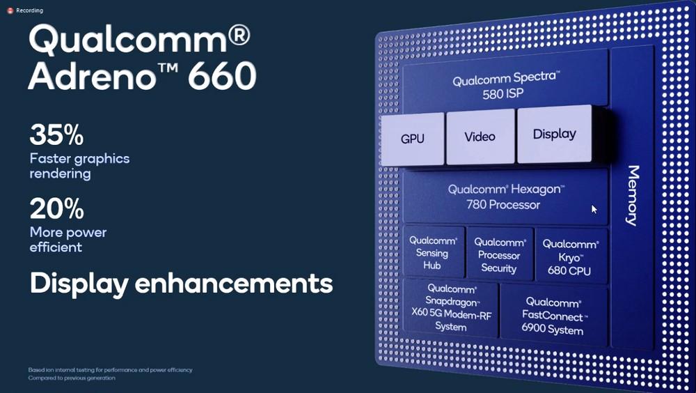 Qualcomm Snapdragon 888 - Adreno 660